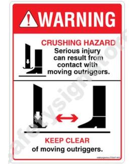 3M Converter 105X148 mm Danger Sign-DS407-A6V-01