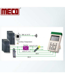 Meco Digital LCD Solar System Analyzer -9018BT